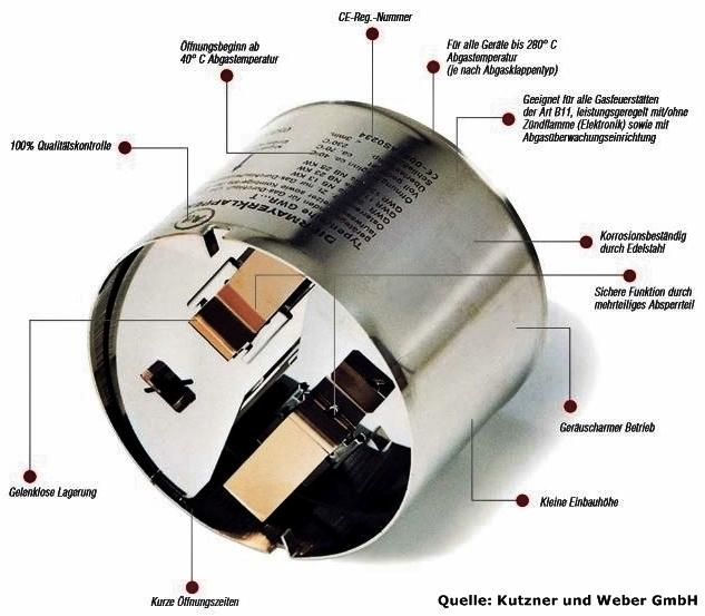 abgas und rauchrohrklappen verhindern das ausk hlen des w rmeerzeugers. Black Bedroom Furniture Sets. Home Design Ideas