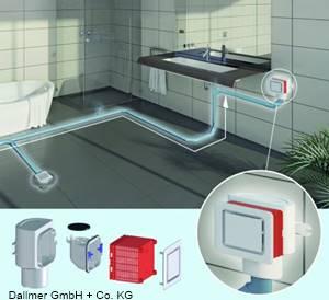 bel ftung einer entw sserungsleitung durch ein ventil. Black Bedroom Furniture Sets. Home Design Ideas