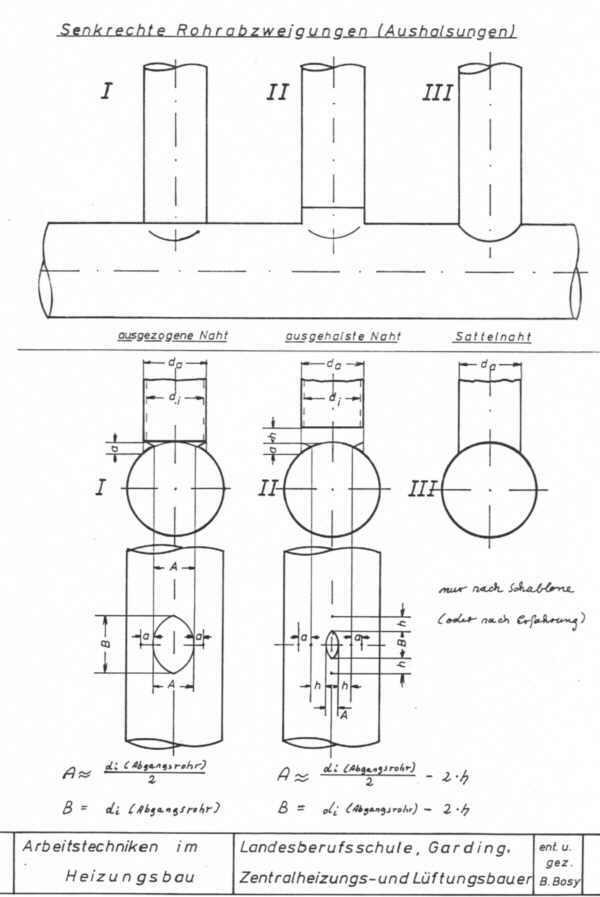 Arbeitstechniken im Heizungsbau