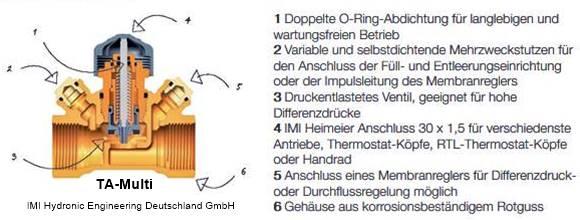 Beste Top 10 Beispiele Für Schaltpläne Für Honeywell Thermostat ...