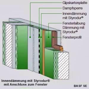 Dach Decken Und Kellerdammung
