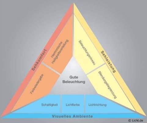 ebook определение интегральных кривых стока методические указания к лабораторной работе по дисциплине идрология и