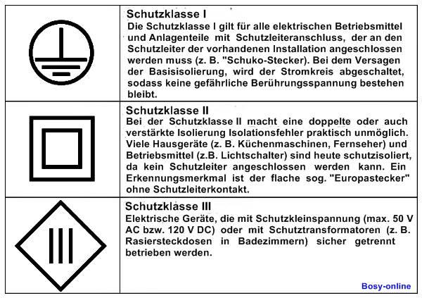 Elektrotechnik - Grundlagen und mehr