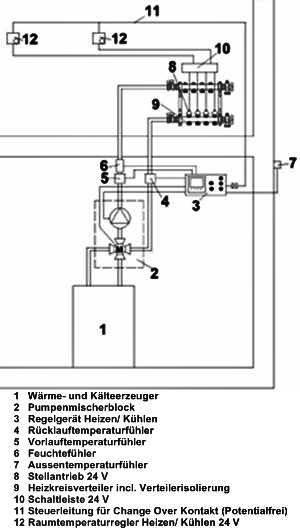 Fantastisch Prinzipskizze Für Klimaanlage Bilder - Die Besten ...