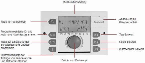 Tolle Honeywell Raumthermostat Schaltplan Zeitgenössisch - Der ...