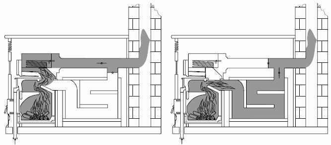 kachelofen filter nachr sten klimaanlage und heizung zu hause. Black Bedroom Furniture Sets. Home Design Ideas