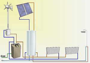 rotations w rmegenerator bewegungsenergie in w rmeenergie umwandeln. Black Bedroom Furniture Sets. Home Design Ideas