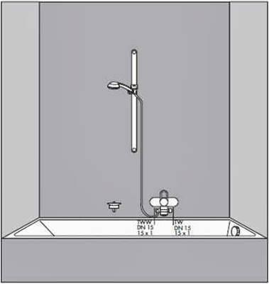 Badewannen armaturen aufputz  Installationsmaße, damit alles passt