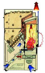 wassertasche wassergef hrter kaminofen. Black Bedroom Furniture Sets. Home Design Ideas