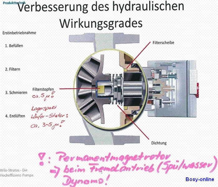 Interessant Magnetitschlamm RD37