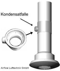 Kondensatfalle Quelle: Airflow Lufttechnik GmbH