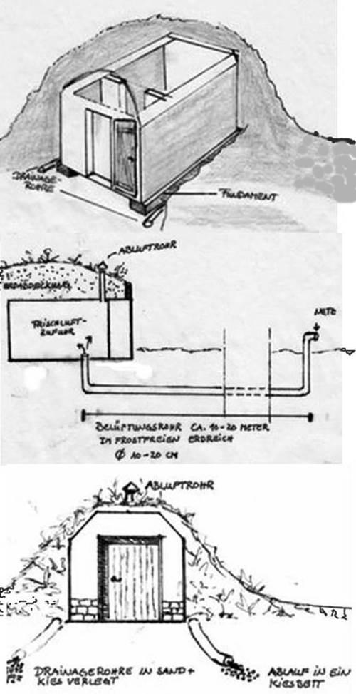 Erdkeller Und Kellerentfeuchtung