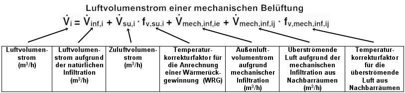 Luftmenge Berechnen : din en 12831 heizungsanlagen in geb uden verfahren zur ~ Themetempest.com Abrechnung