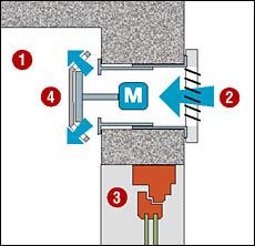 zuluftklappe heizraum klimaanlage und heizung zu hause. Black Bedroom Furniture Sets. Home Design Ideas