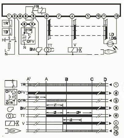 lbrenner feuerungsautomat steuerger t. Black Bedroom Furniture Sets. Home Design Ideas