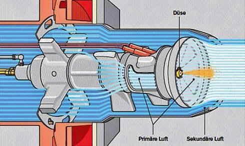 einstellung zündelektroden ölbrenner
