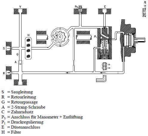 lbrenner lpumpe. Black Bedroom Furniture Sets. Home Design Ideas