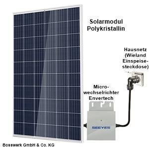 solarstrom effizient nutzen alles uber solarpanels solar akkus laderegler und wechselrichter