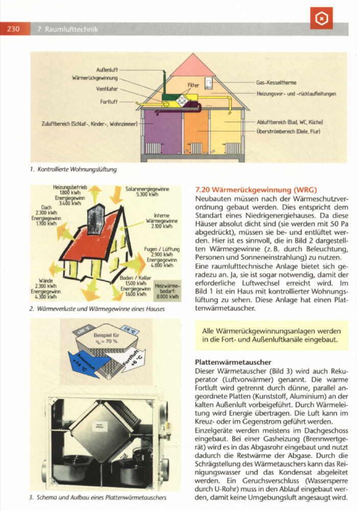 regelung bypass wärmerückgewinnung vdi