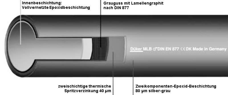 hydraulikrohr verbindung metallteile verbinden. Black Bedroom Furniture Sets. Home Design Ideas