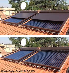 beschattungssysteme thermische solaranlagen. Black Bedroom Furniture Sets. Home Design Ideas