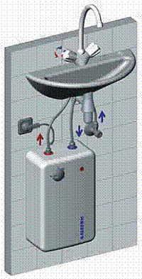 niederdruckarmatur am offenen warmwasserspeicher - Durchlauferhitzer Küche Untertisch