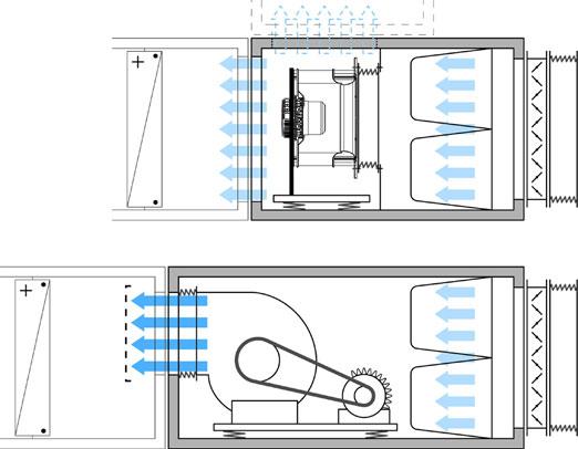 platzersparnis durch den einsatz von ec ventilator oben systemen mit ac ventilator und riemenantrieb unten - Dyson Deckenventilator