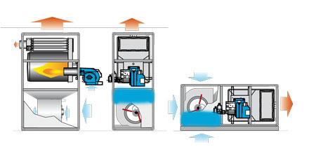 warmluftheizung gas eckventil waschmaschine. Black Bedroom Furniture Sets. Home Design Ideas