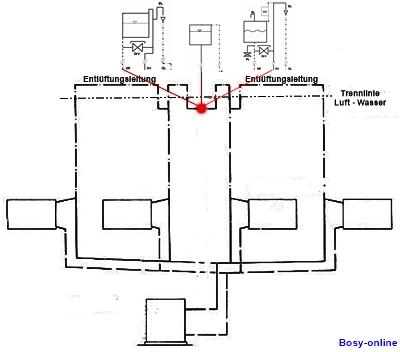zweirohrheizung das bliche system. Black Bedroom Furniture Sets. Home Design Ideas