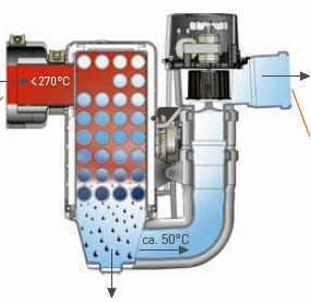 Abgas- bzw. Rauchgaswärmetauscher