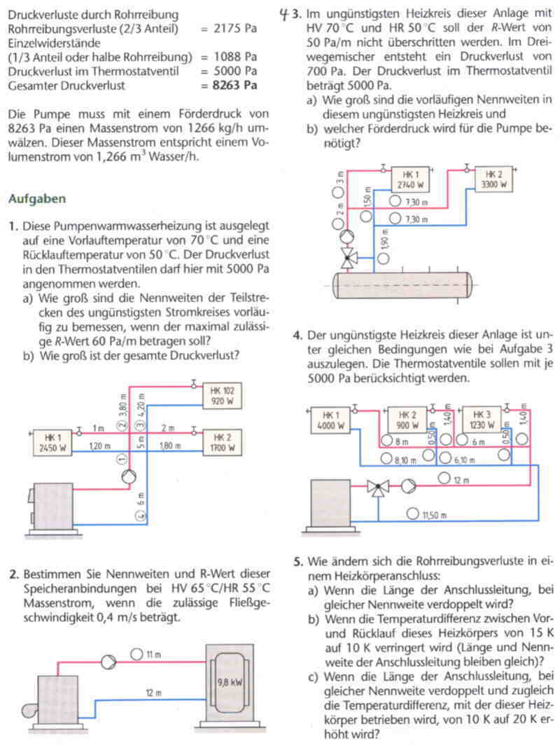 rohrnetzberechnung - die grundlage für den hydraulischen abgleich