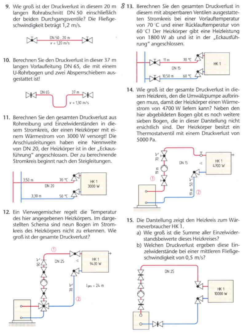 Rohrnetzberechnung  die Grundlage für den hydraulischen Abgleich