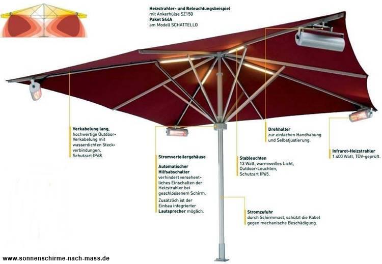 sonnenschutz beschattung verdunklung sichtschutz insektenschutz. Black Bedroom Furniture Sets. Home Design Ideas